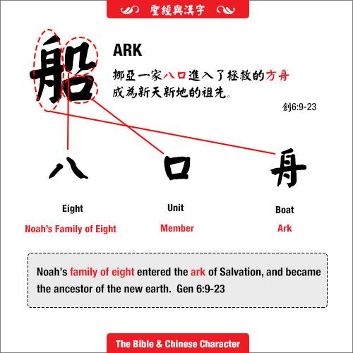 中国文字与《圣经》
