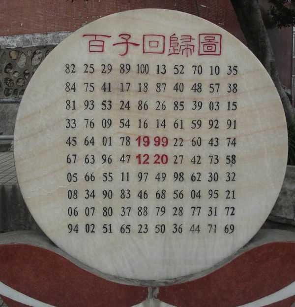 九宫图(先天八卦).png