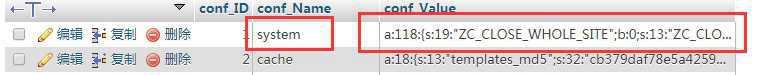 ZBlog固定网站域名开启导致网站打不开的解决办法  zblog后台 固定网站域名 打不开网站 数据库修改 第3张