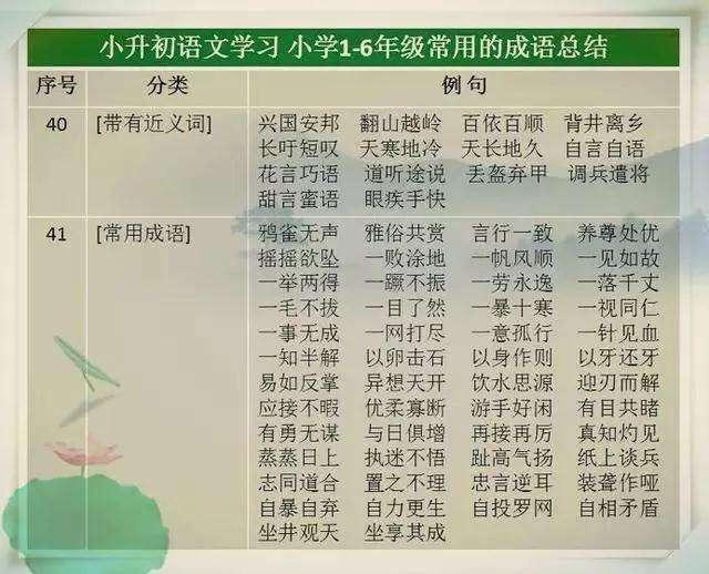 小学1-6年级常用的成语总结  龙三公子 成语 语文 教育 学习方法 第9张