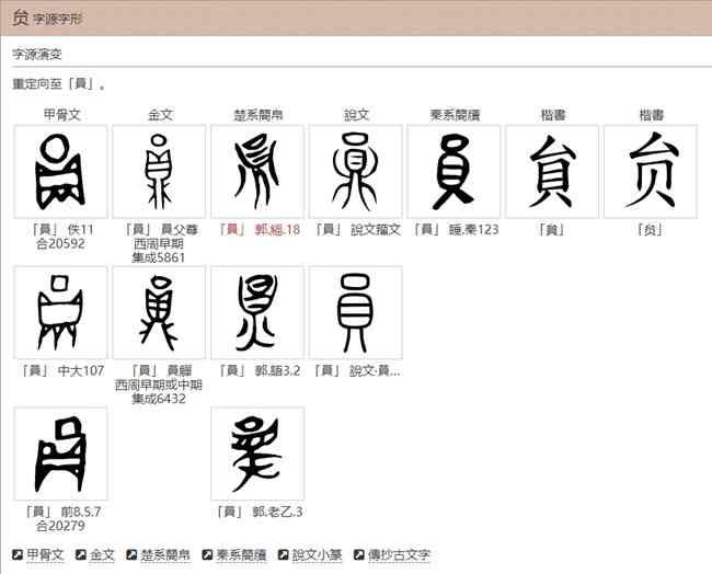 """涨知识了:""""贠""""姓人说他坐飞机不让上,这个字电脑上也好难打出来  汉字教育 中国汉字 汉字文化 生僻字 做人 第3张"""